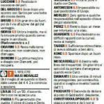 Atalanta-Bologna 1-1, voti e pagelle della Gazzetta dello Sport – Foto
