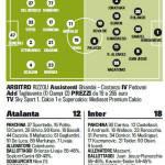 Atalanta-Inter, probabili formazioni: Mazzarri lancia Samuel. Colantuono si aggrappa a Denis – Foto