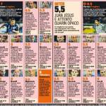 Atalanta-Inter 1-1, voti e pagelle Gazzetta dello Sport: Carmona man of the match, Guarin delude
