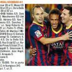 Barcellona-Real Sociedad, voti e pagelle della Gazzetta dello Sport – Foto