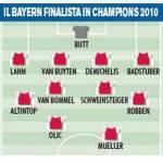 Bayern Monaco: la possibile formazione per la Finale – Foto