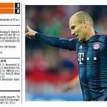 Bayern Monaco-CSKA Mosca, voti e pagelle Gazzetta dello Sport: tutto facile per i bavaresi