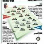 Bologna-Inter, le probabili formazioni: ecco il trio delle meraviglie! – Foto