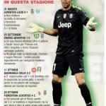 Juventus, Buffon: ecco le 4 partite incerte del portierone bianconero