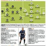 Cagliari-Inter, probabili formazioni: Mazzarri fa turn-over, in campo Rolando e Pereira