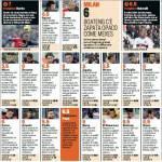 Cagliari-Milan 1-1, voti e pagelle Gazzetta dello Sport: che Ibarbo! Balotelli non sbaglia mai… – Foto