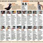 Catania-Juventus, voti e pagelle Gazzetta dello Sport: Maggiani è da 3! Bene Vidal e Andujar – Foto
