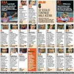 Catania-Milan, voti e pagelle Gazzetta dello Sport: Faraone e De Sciglio super, Orsato sciagurato! – Foto