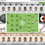 Celtic-Juventus, probabili formazioni: Vucinic-Matri, Peluso sull'out di sinistra – Foto