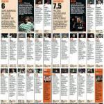 Celtic-Juventus 0-3, voti e pagelle Gazzetta dello Sport: Marchisio è un principino, Peluso un cigno! – Foto