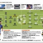 Chelsea-Juventus, probabili formazioni: Vucinic-Giovinco sfidano Torres