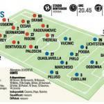 Chievo-Juventus, probabili formazioni: torna Marchisio, Peluso per Asamoah – Foto