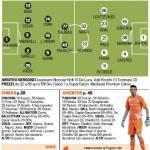 Chievo-Juventus, probabili formazioni: chance per Matri, 5 titolari out – Foto