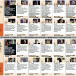 Chievo-Juventus, voti pagelle Gazzetta dello Sport: Matri da urlo! Bene anche Vidal – Foto