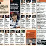 Cluj-Inter 0-3, voti e pagelle Gazzetta dello Sport: Alvarez che sorpresa! Guarin una conferma – Foto