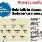 Fantacalcio, sesta giornata Serie A: ecco l'11 consigliato dal Corriere dello Sport
