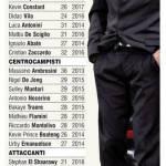 Calciomercato Milan, occhio ai rinnovi: quanti contratti in scadenza fra 2013 e 2014! – Foto