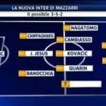 Calciomercato Inter, ecco la probabile formazione dell'Inter 2013-2014