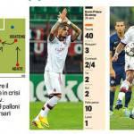 Milan-PSV: di lusso l'asse Boa-De Jong! Molto bene anche Balotelli