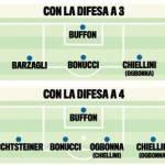 Foto – Juventus, Conte studia due interessanti difese per la prossima stagione: sia a 3 che a 4