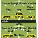 FOTO – Calciomercato Juventus, ecco le due possibili varianti della nuova EuroJuve