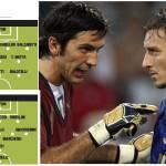 Italia ai Mondiali con Totti: ecco come potrebbe essere l'11 iniziale, pronti due moduli