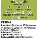 Fantacalcio Cesena-Inter, probabili formazioni in foto