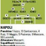 Fantacalcio Napoli-Genoa, probabili formazioni in foto