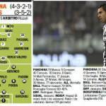 Foto – Fiorentina-Juventus, probabili formazioni della sfida: Giovinco affianca Tevez; Rossi unica punta