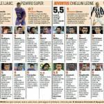 Fiorentina-Juventus, voti e pagelle Gazzetta dello Sport: Pizarro è super, bianconeri opachi – Foto
