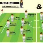 Serie A, 33a giornata, flop team, tre interisti dietro la lavagna – Foto