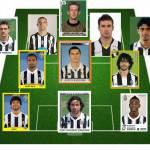 Foto – Ecco la top 11 dei bidoni della Juventus: un 4-3-3 fatto di rimpianti ed errori di mercato