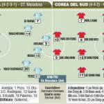 Mondiali, girone B: Argentina-Corea del Sud e Grecia-Nigeria, probabili formazioni – Foto