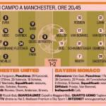 Manchester United-Bayern Monaco, negli inglesi c'è Berbatov, nei tedeschi Muller, le formazioni – Foto