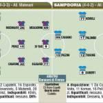 Fantacalcio Serie A, probabili formazioni di Bologna-Sampdoria – Foto