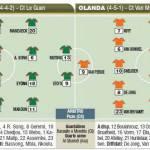 Mondiali, gruppo F: stasera sarà Eto'o vs Sneijder – Probabili formazioni