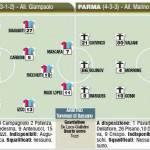 Fantacalcio Serie A, le probabili formazioni di Catania-Parma – Foto