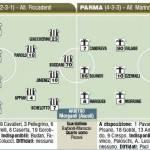 Fantacalcio Serie A, ecco le ultime formazioni di Cesena-Parma – Foto