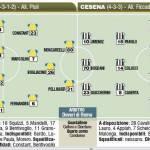 Fantacalcio Serie A, probabili formazioni di Chievo-Cesena – Foto