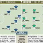Mondiali, Francia: è già out-out contro il Messico – Probabili formazioni