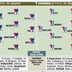 Fantacalcio Serie A, probabili formazioni di Genoa-Catania – Foto