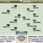 Fantacalcio: Inter-Udinese, probabili formazioni, niente rombo per Benitez – Foto