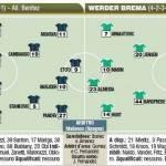 Champions League, Inter-Werder Brema, le formazioni in foto!