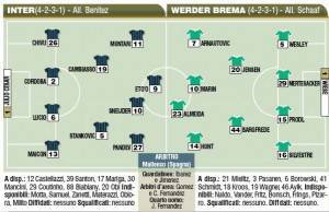 forma inter17 300x194 Champions League, Inter Werder Brema, le formazioni in foto!