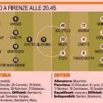 Coppa Italia, Fiorentina-Inter, nei viola torna Vargas, turnover per Mourinho, le formazioni – Foto
