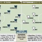 Champions League, Inter-Tottenham, le probabili formazioni in foto!