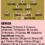 Fantacalcio Genoa-Inter, le probabili formazioni in foto