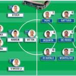 Mondiali 2010: Italia-Slovacchia, le probabili formazioni, c'è Gattuso ma non Pazzini – Foto