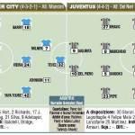 Europa League, Manchester City-Juventus, le probabili formazioni in foto!