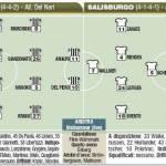 Europa League, Juventus-Salisburgo, le probabili formazioni in foto